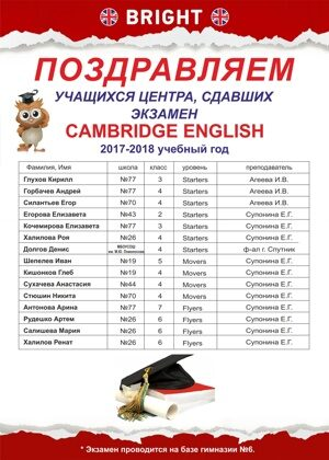 mezhdunarodnyy_ekzamen_po_angliyskomu_yazyku_cambridge_english_2017-2018.jpg