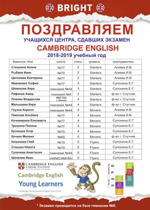 mezhdunarodnyy_ekzamen_po_angliyskomu_yazyku_cambridge_english_2018-2019.jpg